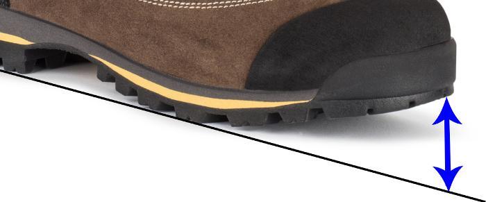 Je größer die Sprengung, desto besser und natürlicher das Abrollen des Schuhs oder Stiefels.